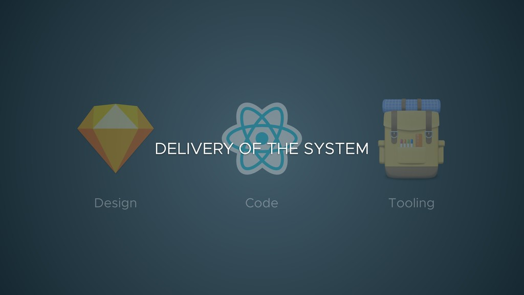 Code Tooling Design DELIVERY OF THE SYSTEM