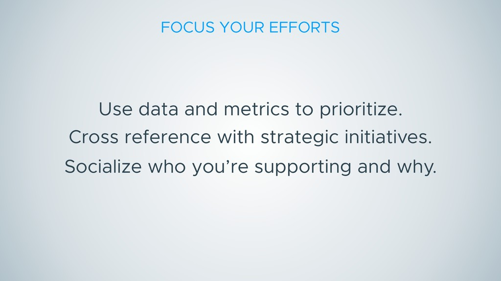 Use data and metrics to prioritize. Cross refer...