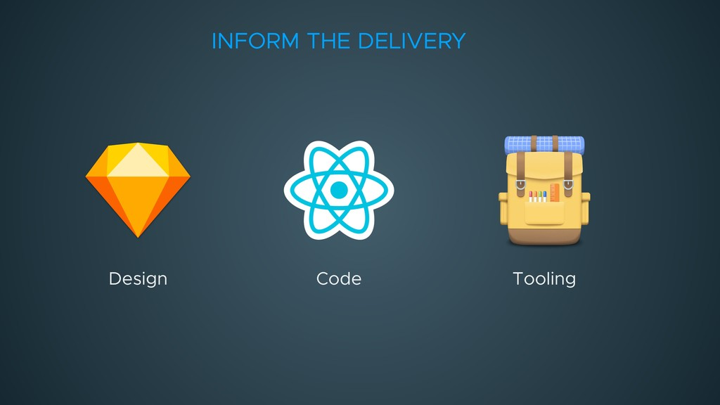 Code Tooling Design INFORM THE DELIVERY
