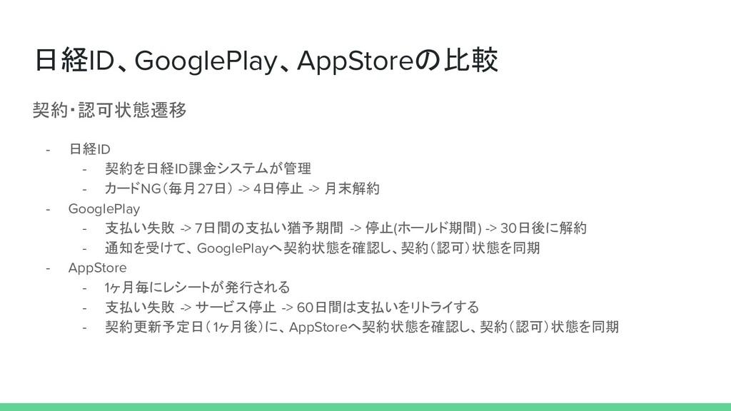 日経ID、GooglePlay、AppStoreの比較 契約・認可状態遷移 - 日経ID - ...