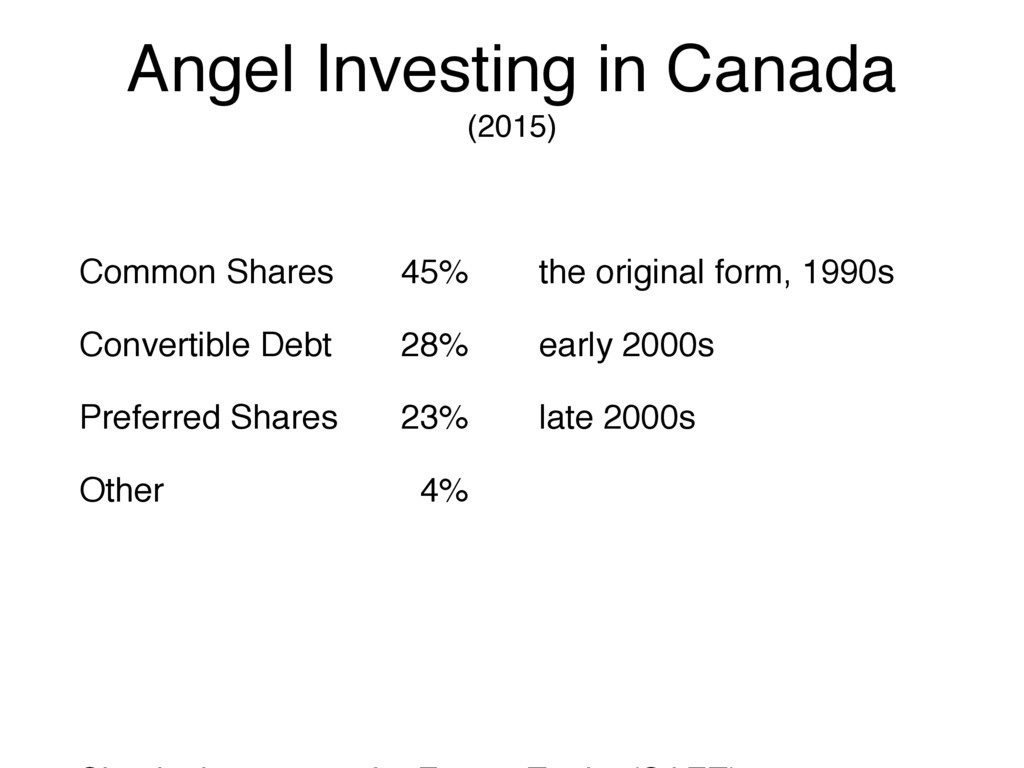 Angel Investing in Canada (2015) Common Shares ...