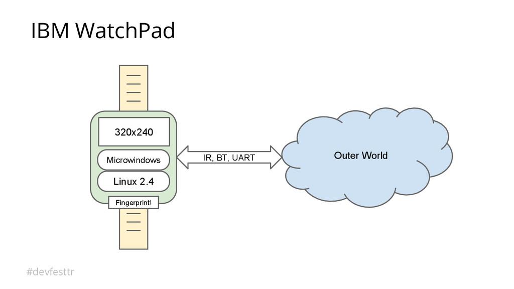 #devfesttr IBM WatchPad Linux 2.4 Microwindows ...