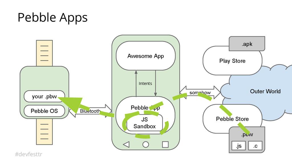 #devfesttr Pebble Apps Pebble OS Bluetooth Oute...