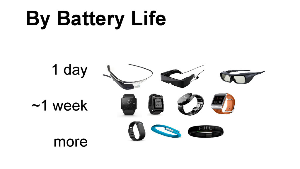 By Battery Life 1 day ~1 week more
