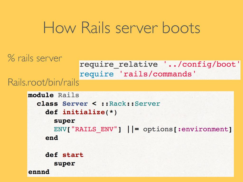 How Rails server boots % rails server  Rails....