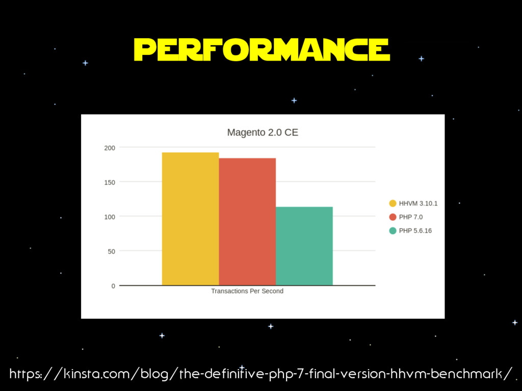 performance https://kinsta.com/blog/the-definit...