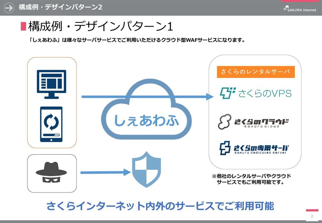 構成例・デザインパターン2 ∎構成例・デザインパターン1 2 「しぇあわふ」は様々なサーバサー...