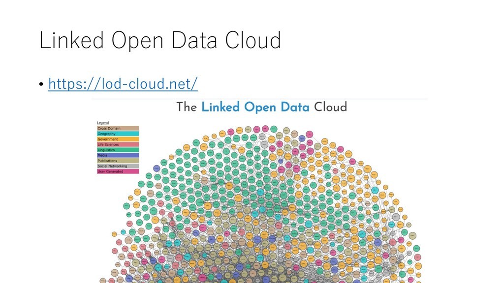 Linked Open Data Cloud • https://lod-cloud.net/