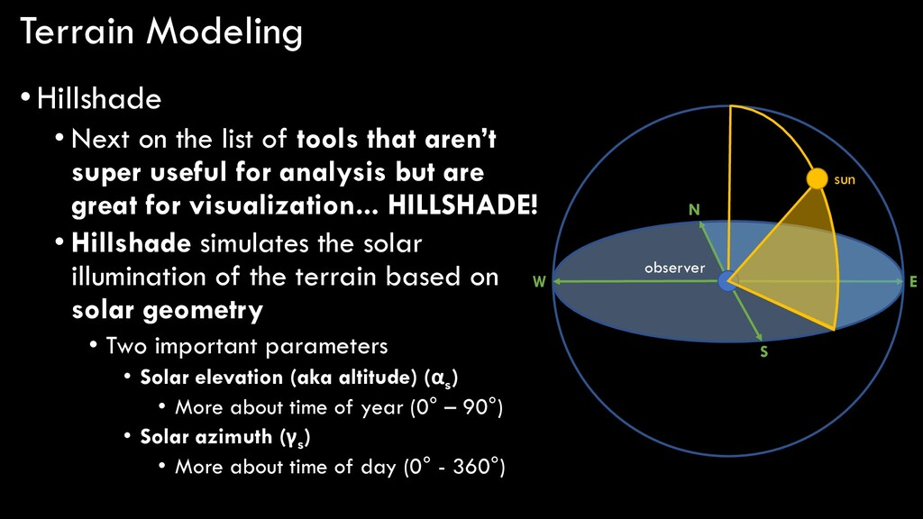 Terrain Modeling •Hillshade • Next on the list ...