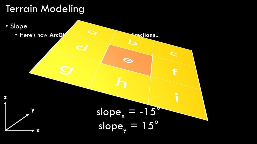 Terrain Modeling • Slope • Here's how ArcGIS ca...
