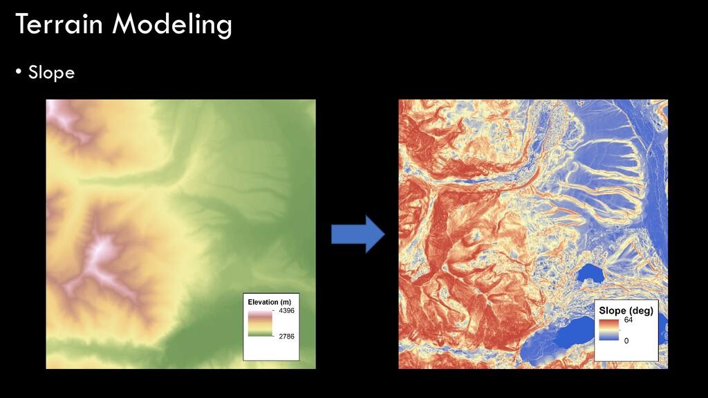 Terrain Modeling • Slope