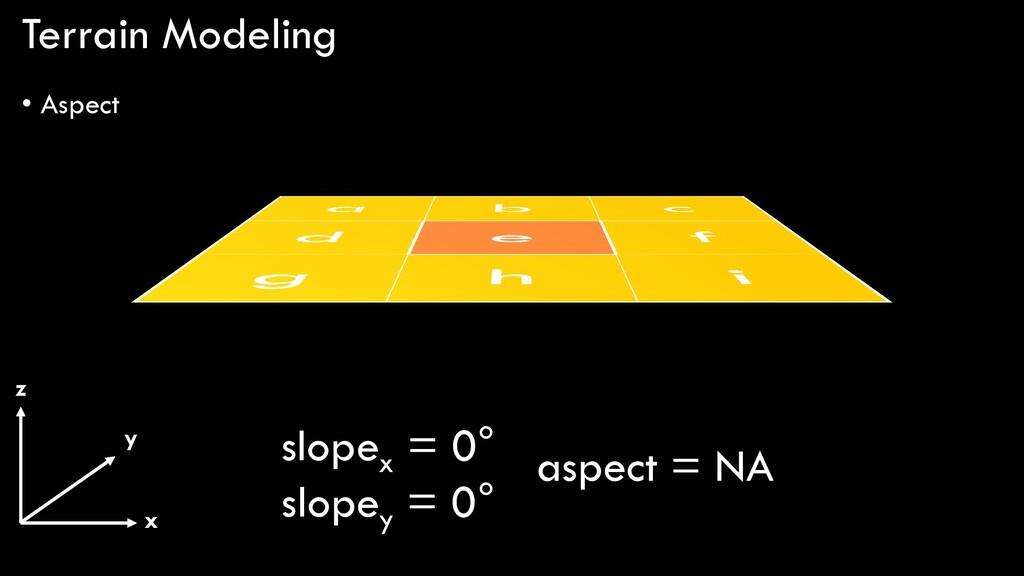 Terrain Modeling • Aspect x y z slopex = 0° slo...