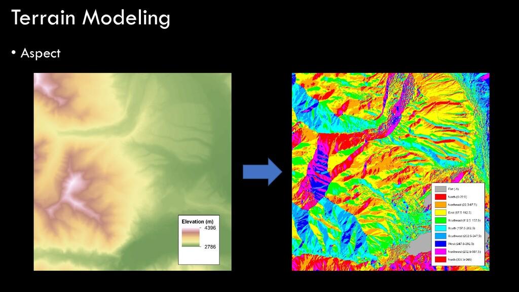 Terrain Modeling • Aspect