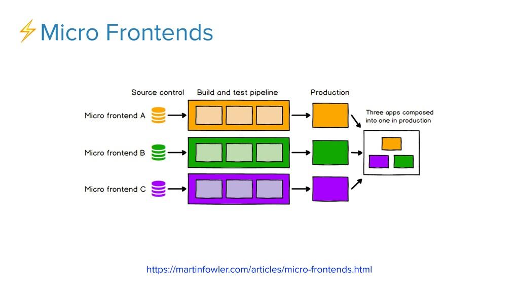⚡Micro Frontends https://martinfowler.com/artic...