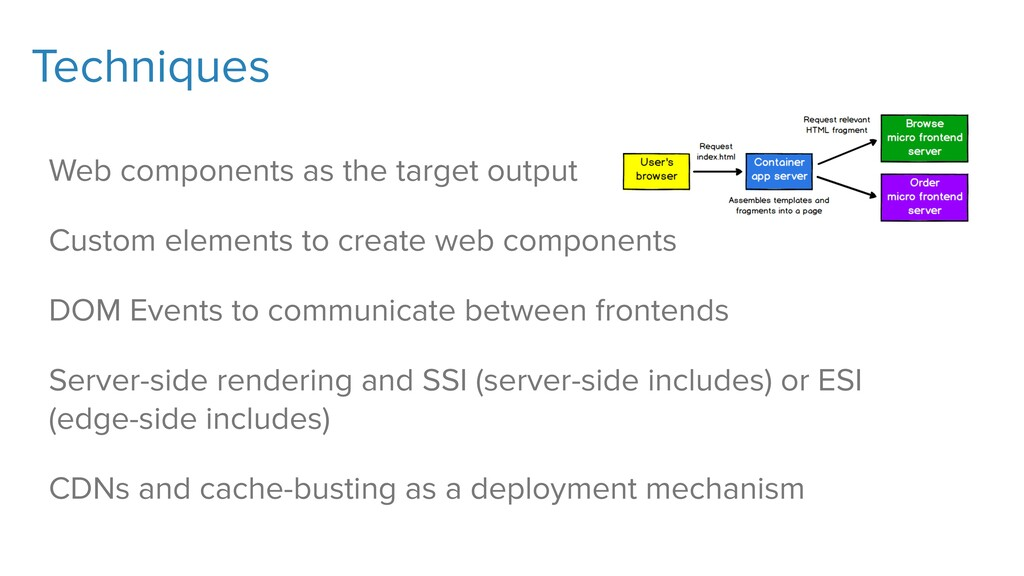 Techniques Web components as the target output ...