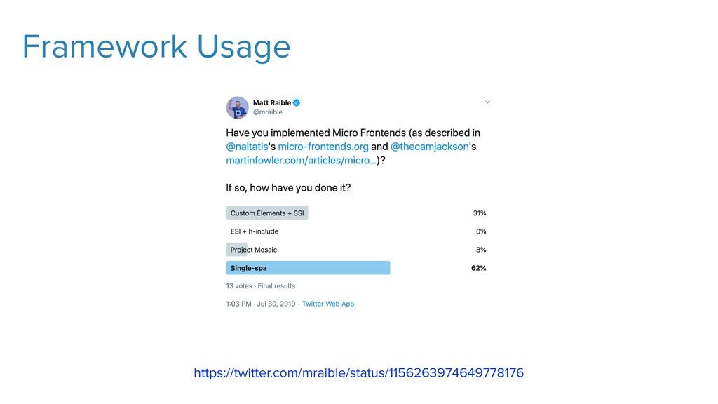 Framework Usage https://twitter.com/mraible/sta...