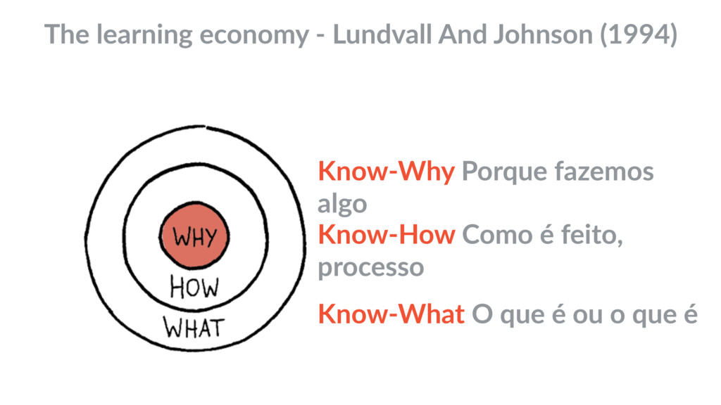 The learning economy - Lundvall And Johnson (19...