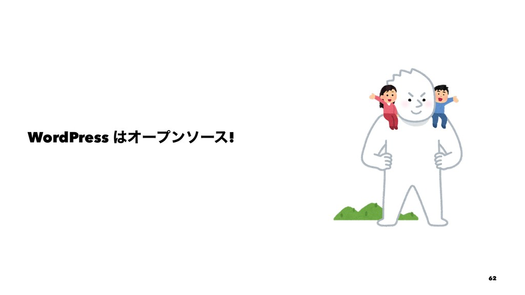 WordPress Φʔϓϯιʔε! 62