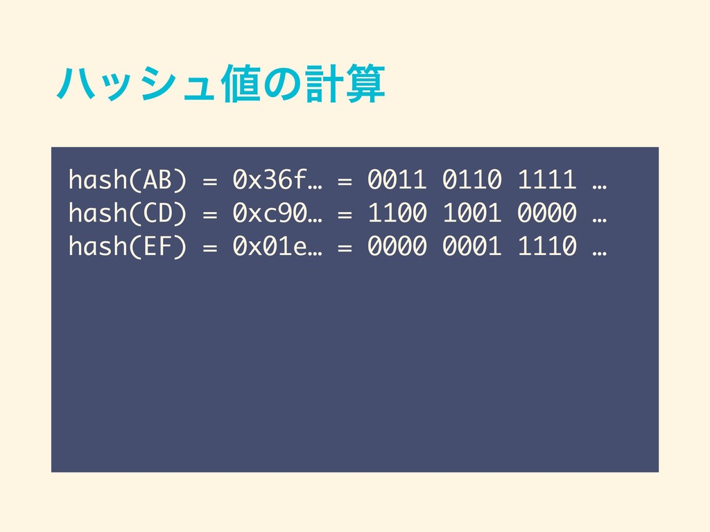 ϋογϡͷܭ hash(AB) = 0x36f… = 0011 0110 1111 … h...