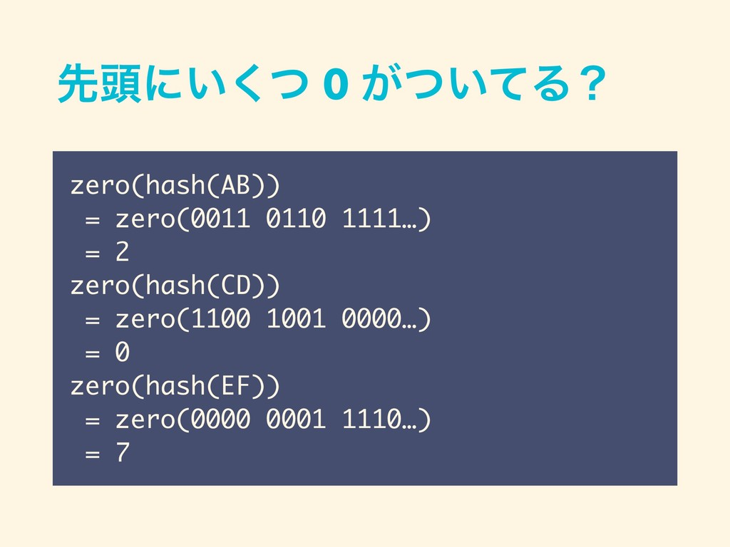 ઌ಄ʹ͍ͭ͘ 0 ͕͍ͭͯΔʁ zero(hash(AB)) = zero(0011 0110...