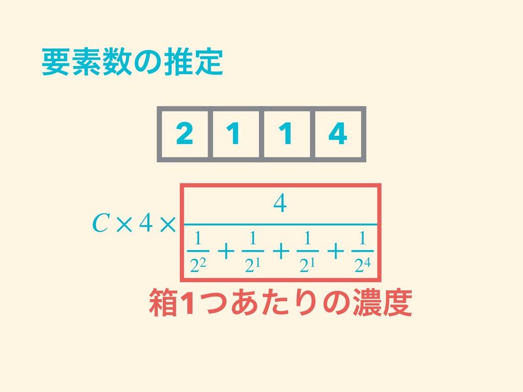 ཁૉͷਪఆ 1 1 2 4 C × 4 × 4 1 22 + 1 21 + 1 21 + 1...