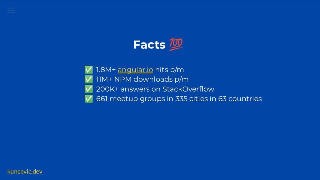 kuncevic.dev Facts 💯 ✅ 1.8M+ angular.io hits p/...