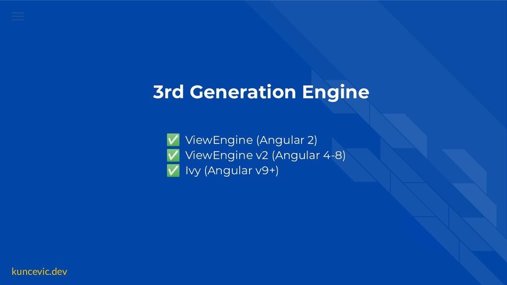 kuncevic.dev 3rd Generation Engine ✅ ViewEngine...