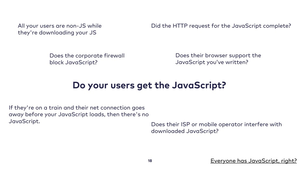 18 Everyone has JavaScript, right? All your use...