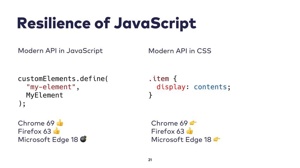 Resilience of JavaScript 21 Modern API in JavaS...