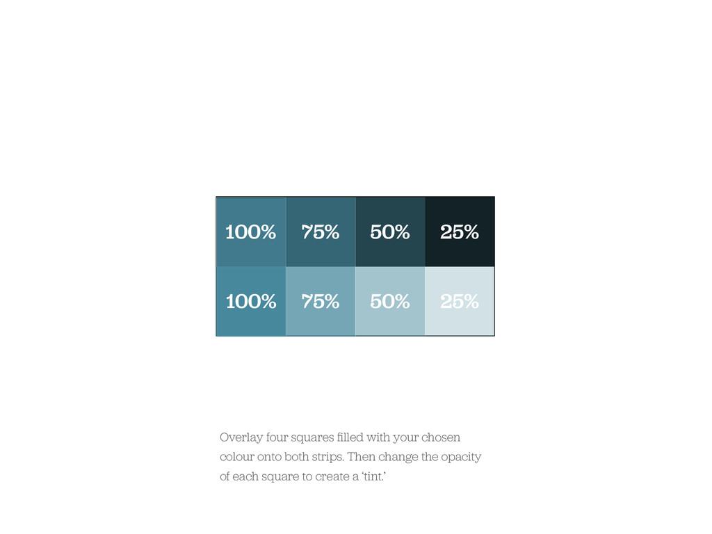100% 100% 75% 50% 25% 25% 50% 75% Overlay four ...