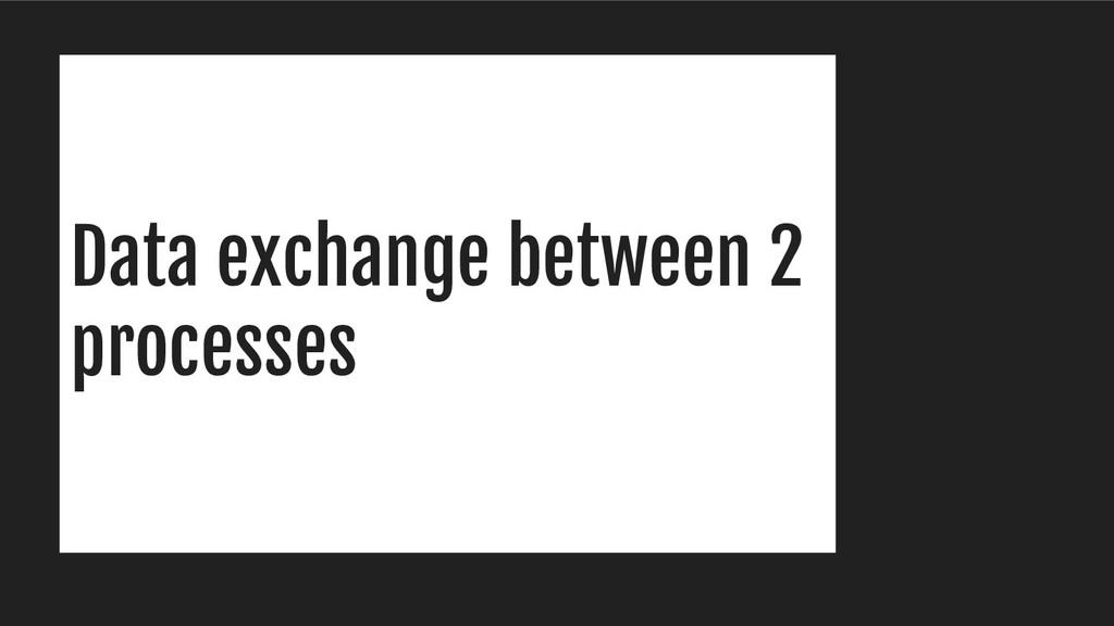 Data exchange between 2 processes