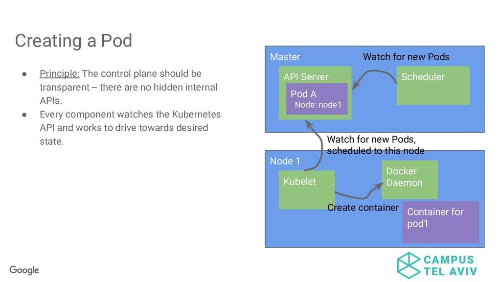 Creating a Pod ● Principle: The control plane s...