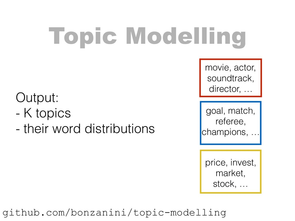 Topic Modelling Output: - K topics - their wor...