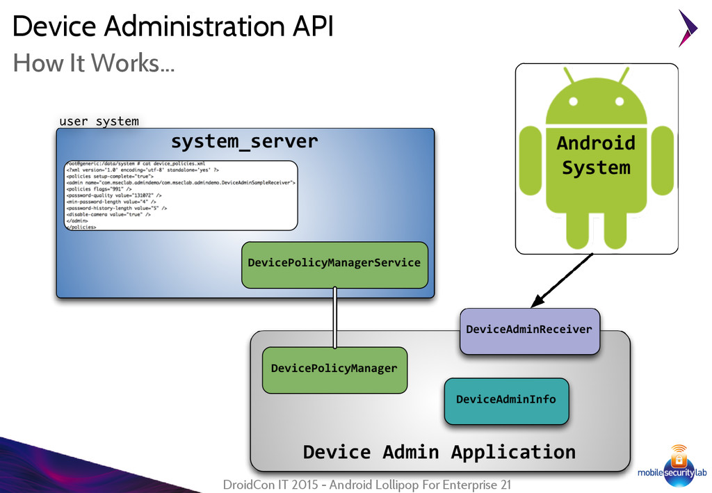Device Administration API DroidCon IT 2015 - An...
