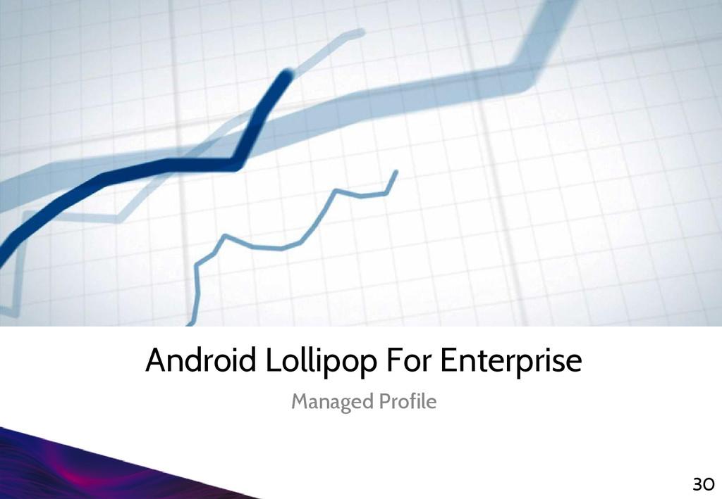 Android Lollipop For Enterprise Managed Profile...