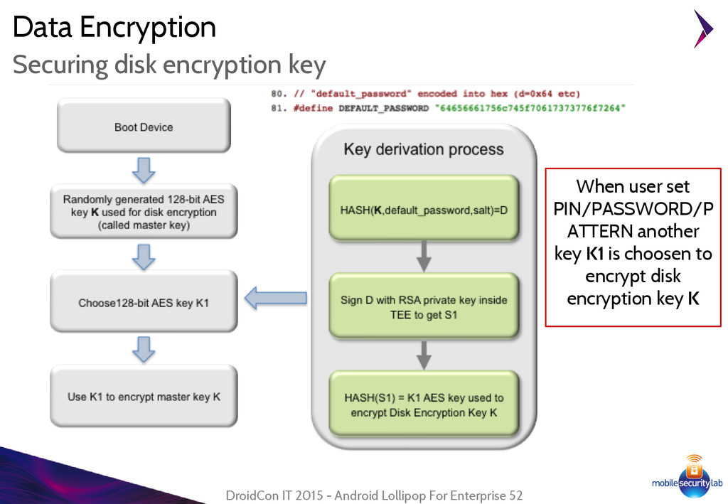 Data Encryption DroidCon IT 2015 - Android Loll...