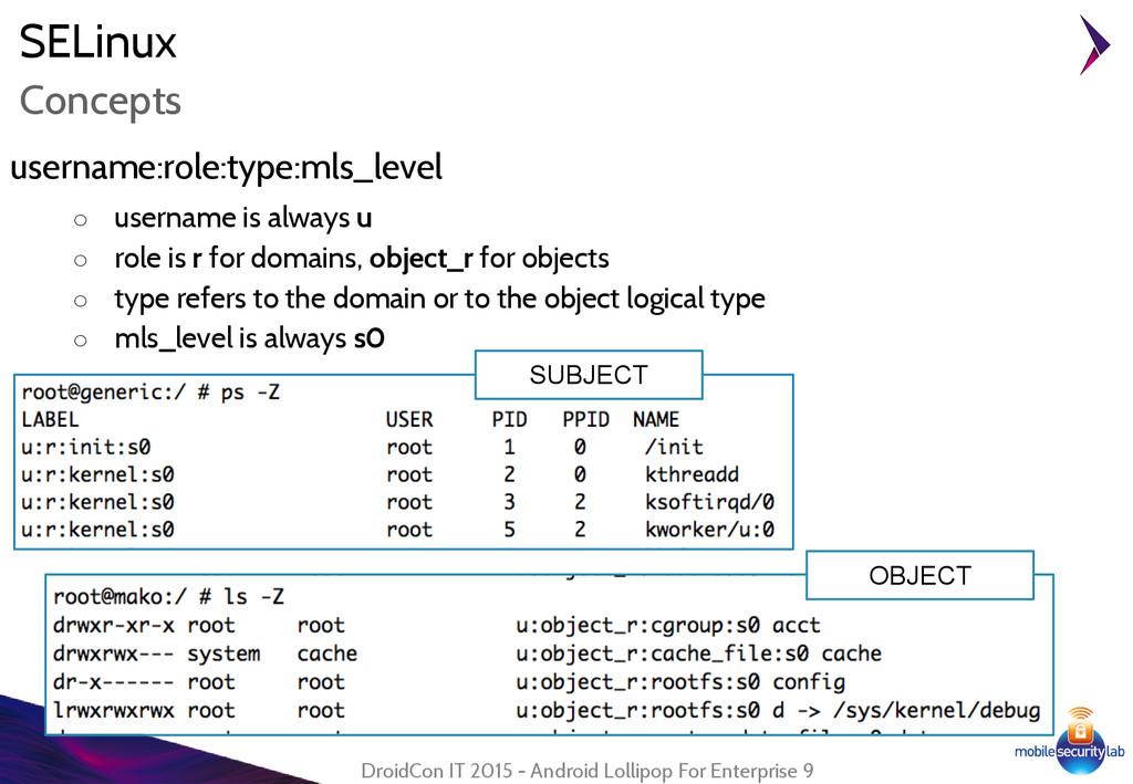 SELinux username:role:type:mls_level ○ username...