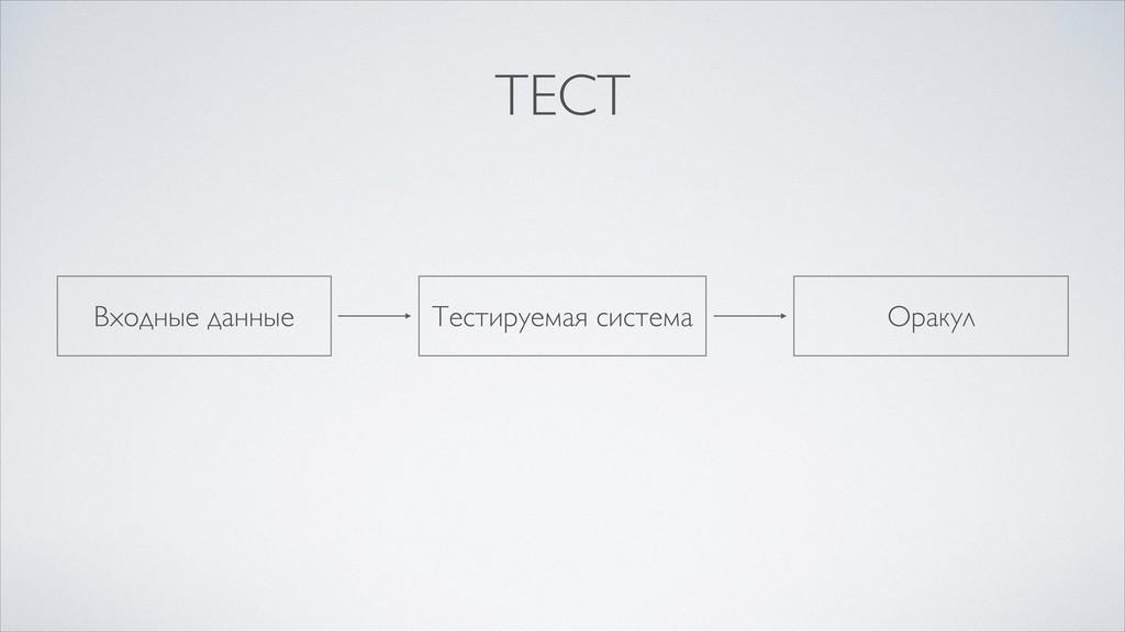 Входные данные Тестируемая система Оракул ТЕСТ