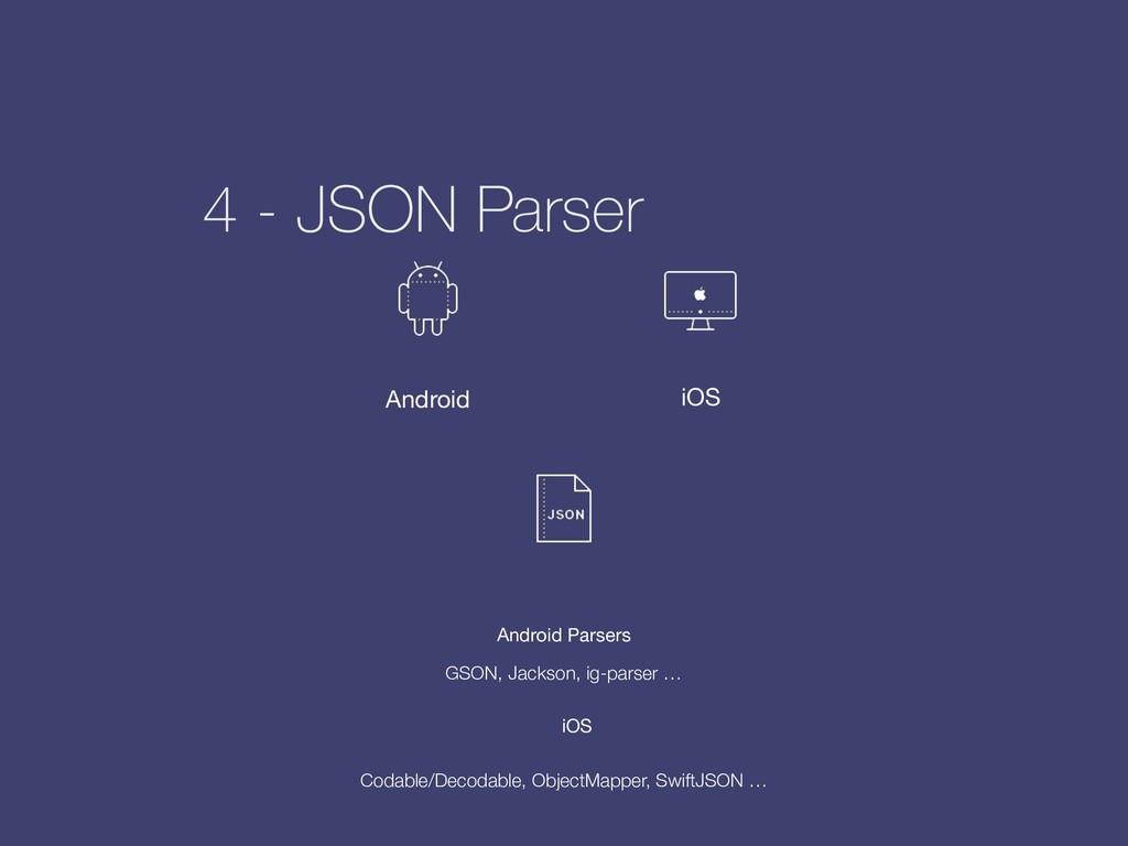 4 - JSON Parser GSON, Jackson, ig-parser … Coda...
