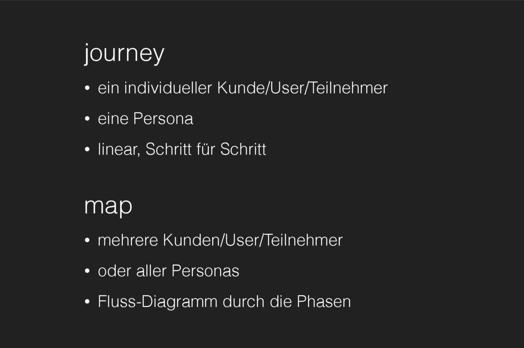 journey • ein individueller Kunde/User/Teilnehm...