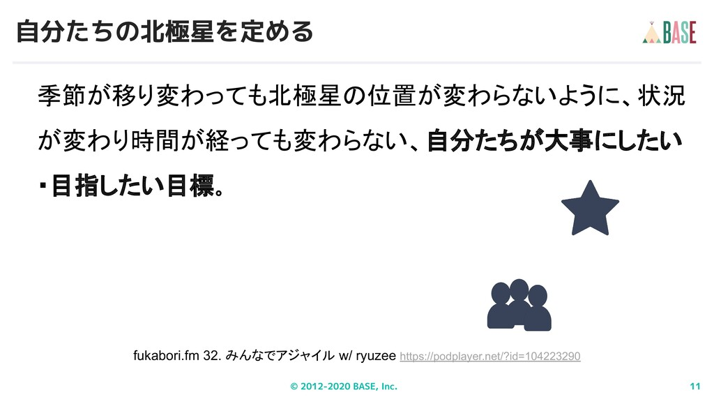 fukabori.fm 32. みんなでアジャイル w/ ryuzee https://pod...