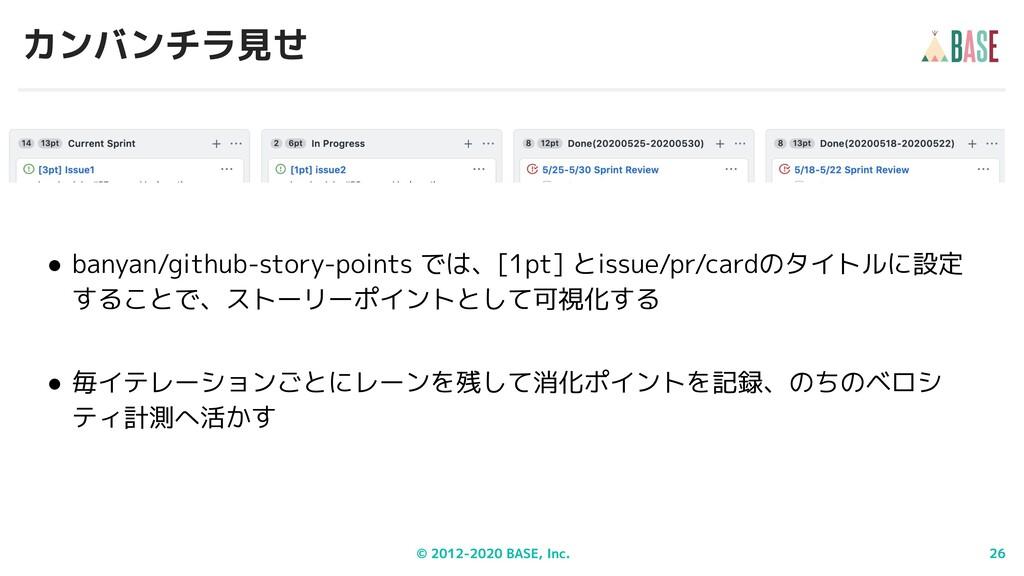 ● banyan/github-story-points では、[1pt] とissue/pr...