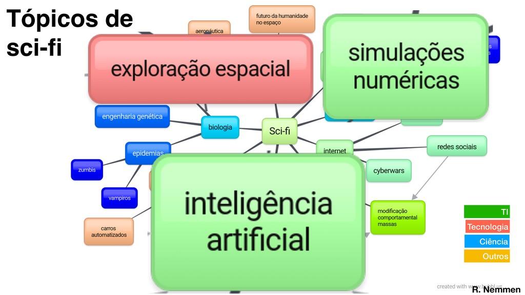 Tópicos de sci-fi TI Tecnologia Ciência Outros R...