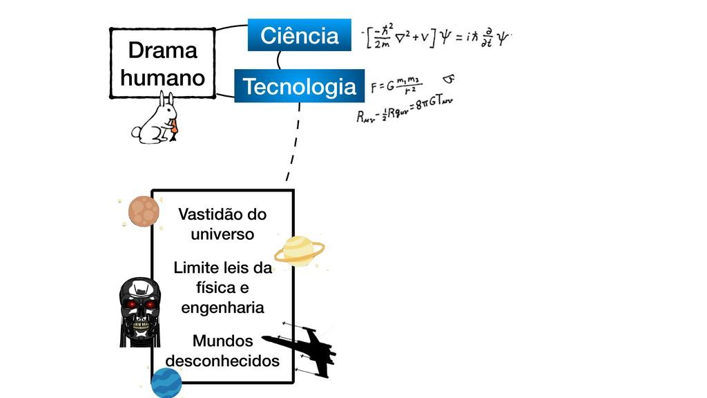 Drama humano Ciência Tecnologia Mundos desconhe...