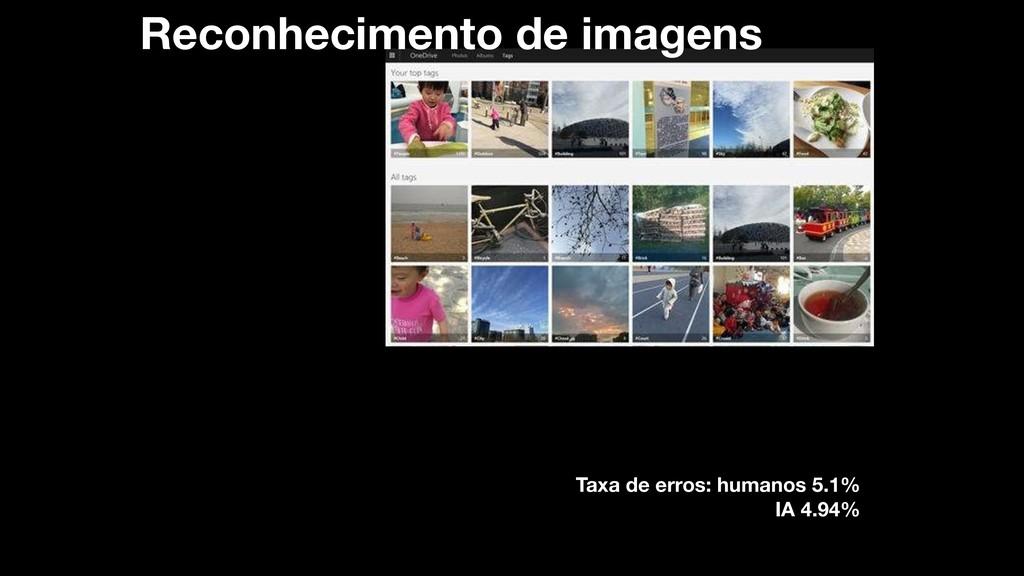 Reconhecimento de imagens Taxa de erros: humano...