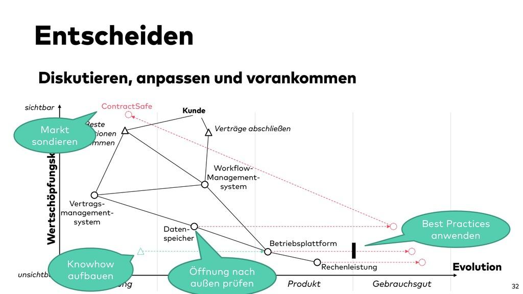 Entstehung Eigenbau Produkt Gebrauchsgut Diskut...