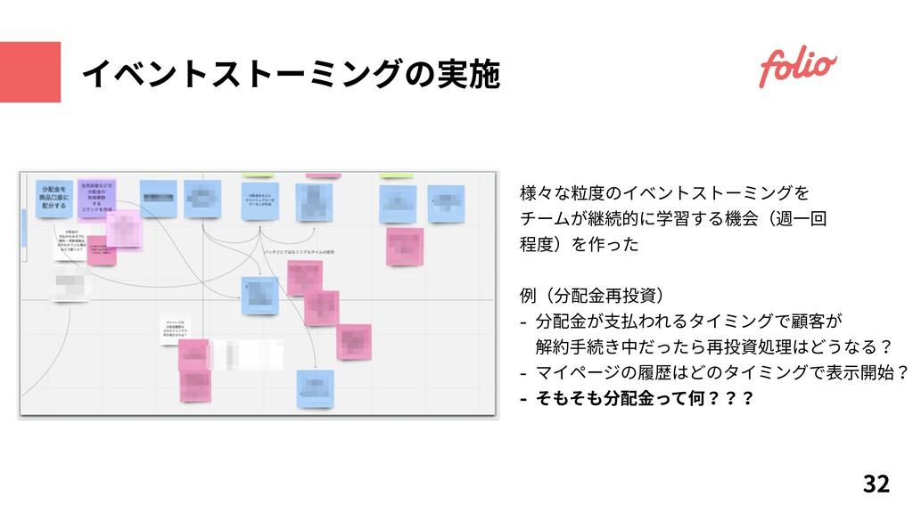 様々な粒度のイベントストーミングを チームが継続的に学習する機会(週⼀回 程度)を作った 例...