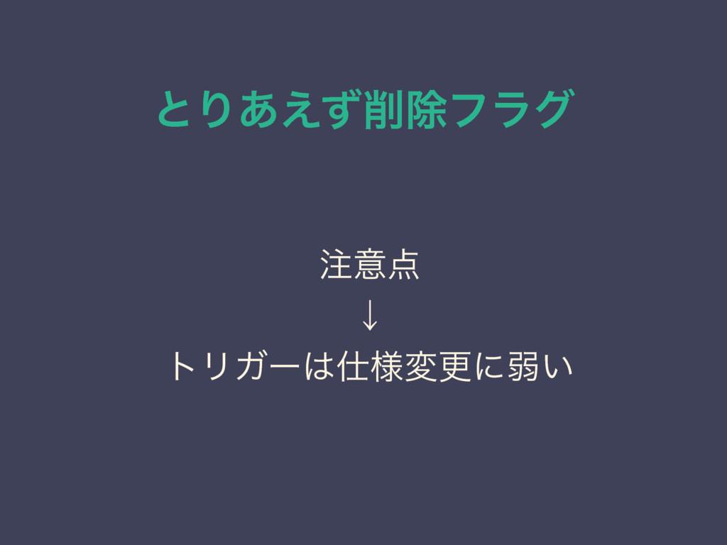 ͱΓ͋͑ͣআϑϥά ҙ ˣ τϦΨʔ༷มߋʹऑ͍