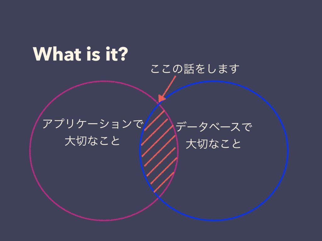 What is it? ΞϓϦέʔγϣϯͰ େͳ͜ͱ σʔλϕʔεͰ େͳ͜ͱ ͜͜ͷ...