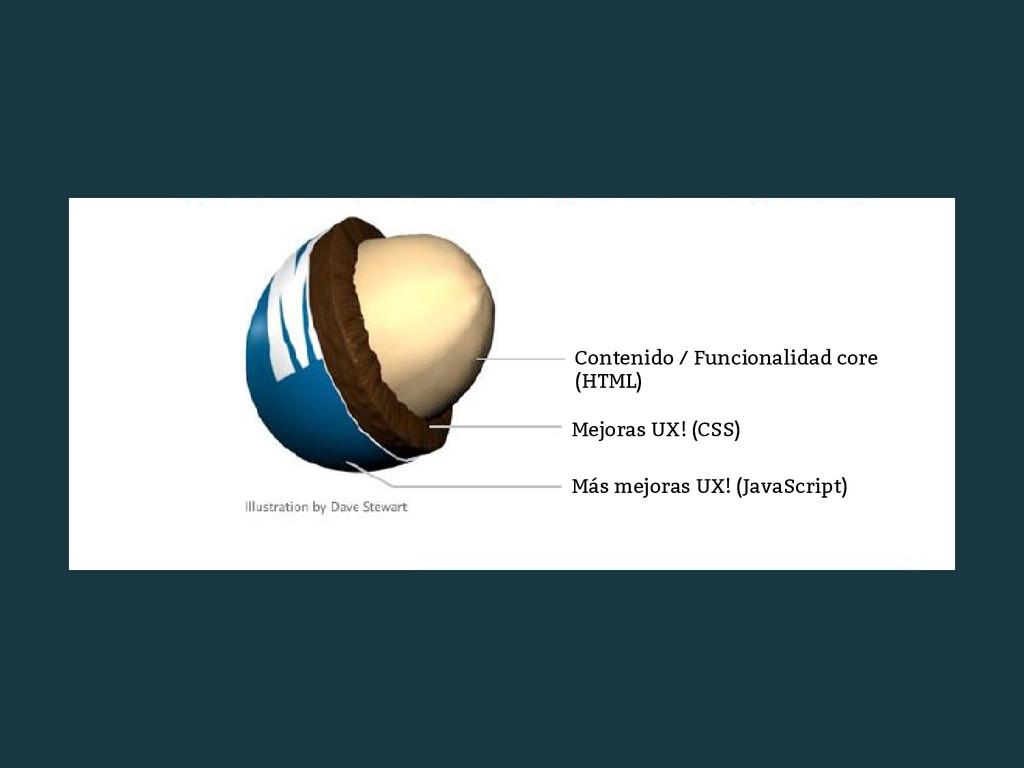 Contenido / Funcionalidad core (HTML) Mejoras U...